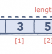 你必须要知道的JavaScript数据结构与面试题解答