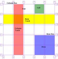 CSS Grid网格布局全攻略