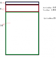 Android菜单与标题栏