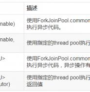 Java8新的异步编程方式 CompletableFuture(一)
